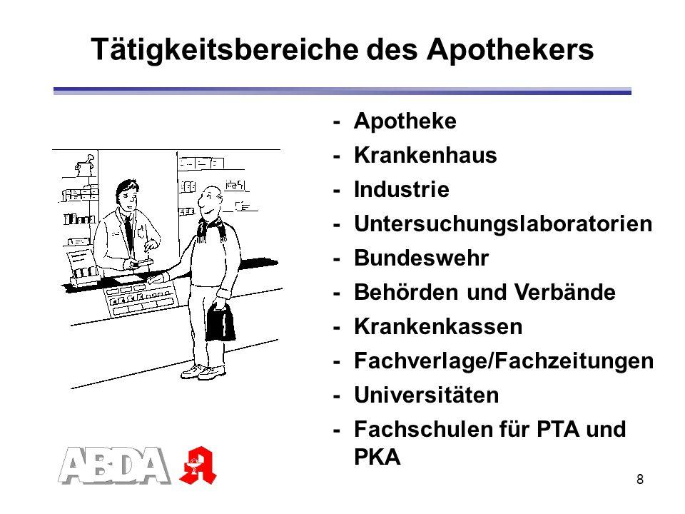 8 Tätigkeitsbereiche des Apothekers -Apotheke -Krankenhaus -Industrie -Untersuchungslaboratorien -Bundeswehr -Behörden und Verbände -Krankenkassen -Fa