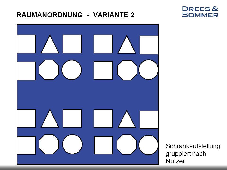 RAUMANORDNUNG - VARIANTE 2 Schrankaufstellung gruppiert nach Nutzer