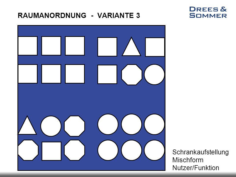 Schrankaufstellung Mischform Nutzer/Funktion RAUMANORDNUNG - VARIANTE 3