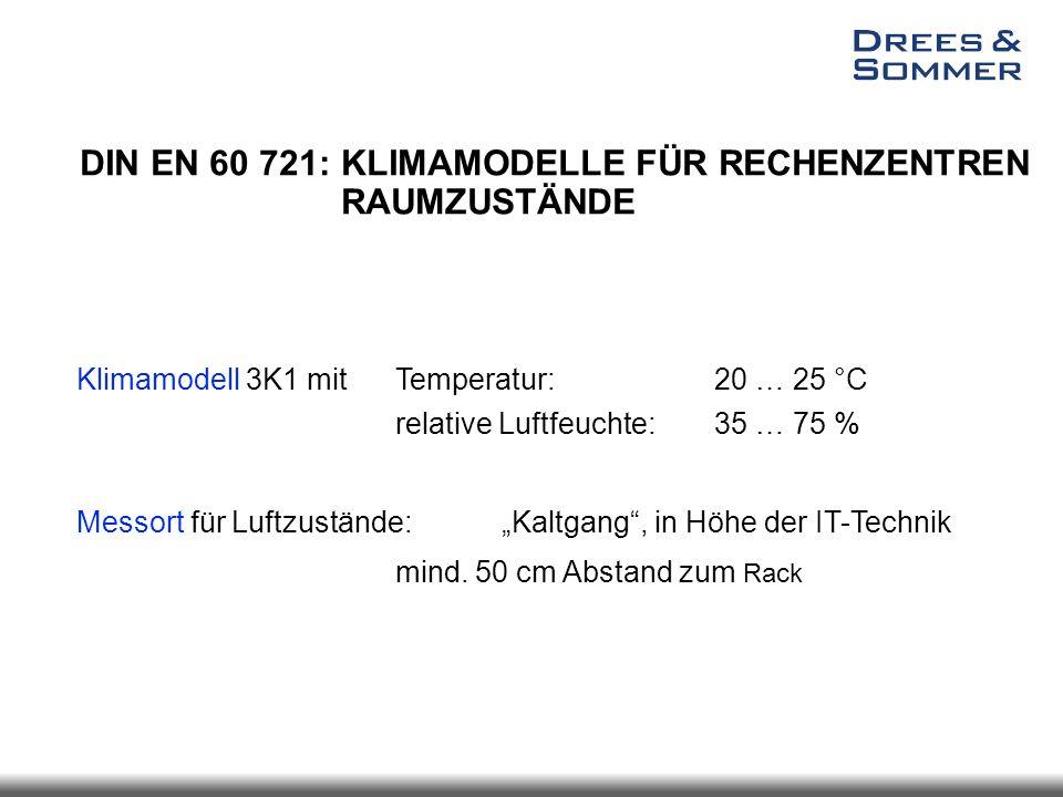 """Klimamodell 3K1 mitTemperatur:20 … 25 °C relative Luftfeuchte:35 … 75 % Messort für Luftzustände:""""Kaltgang"""", in Höhe der IT-Technik mind. 50 cm Abstan"""