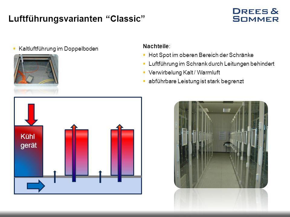 """Luftführungsvarianten """"Classic""""  Kaltluftführung im Doppelboden Nachteile:  Hot Spot im oberen Bereich der Schränke  Luftführung im Schrank durch L"""