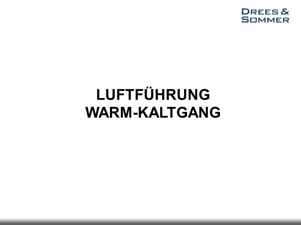 LUFTFÜHRUNG WARM-KALTGANG