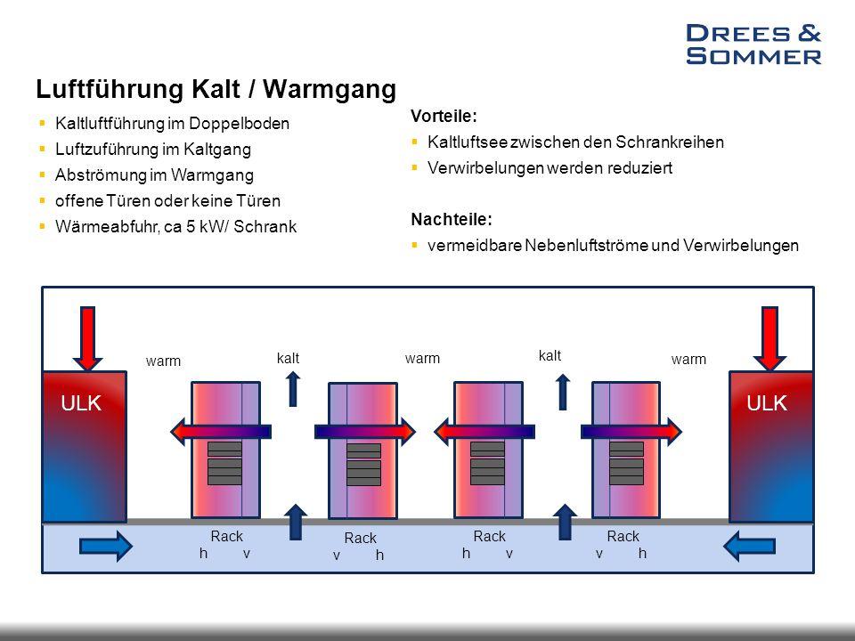 Luftführung Kalt / Warmgang  Kaltluftführung im Doppelboden  Luftzuführung im Kaltgang  Abströmung im Warmgang  offene Türen oder keine Türen  Wä