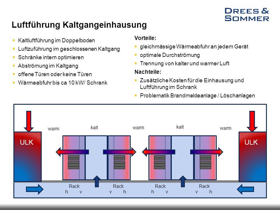 Luftführung Kaltgangeinhausung  Kaltluftführung im Doppelboden  Luftzuführung im geschlossenen Kaltgang  Schränke intern optimieren  Abströmung im