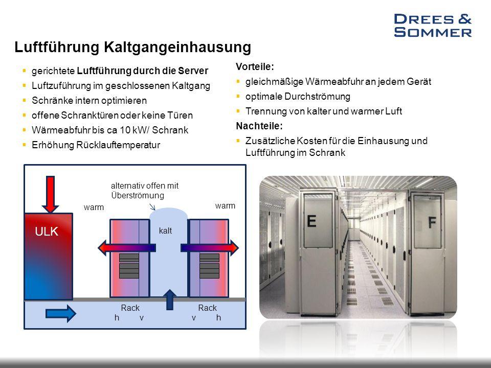 Luftführung Kaltgangeinhausung  gerichtete Luftführung durch die Server  Luftzuführung im geschlossenen Kaltgang  Schränke intern optimieren  offe