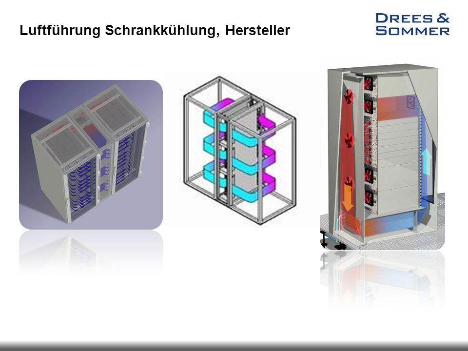 Luftführung Schrankkühlung, Hersteller