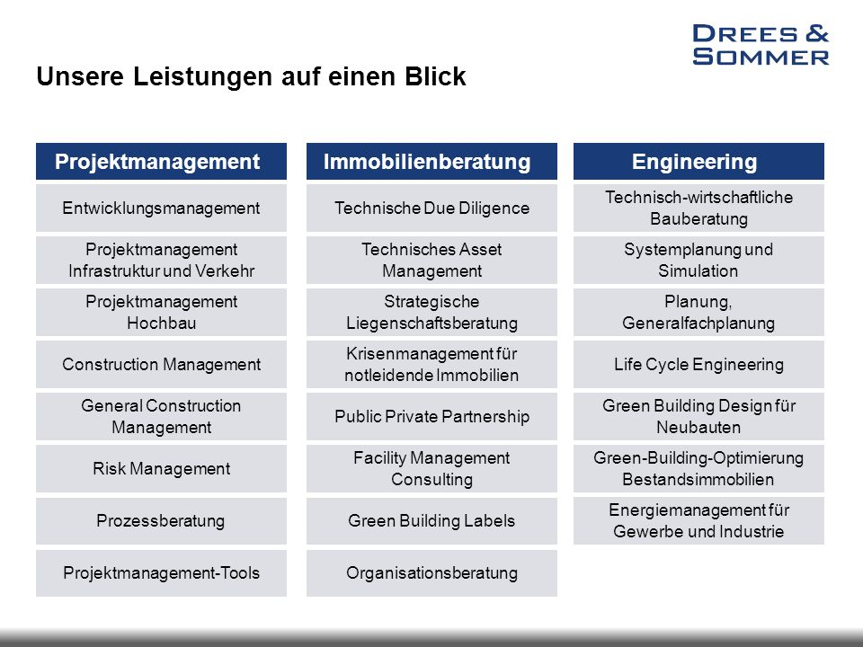 Projektmanagement Entwicklungsmanagement Projektmanagement Infrastruktur und Verkehr Projektmanagement Hochbau Construction Management General Constru
