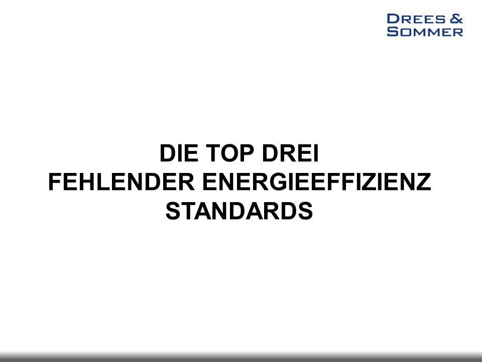 DIE TOP DREI FEHLENDER ENERGIEEFFIZIENZ STANDARDS