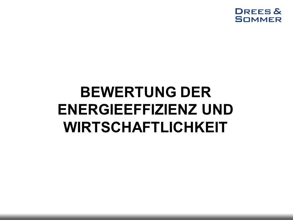 BEWERTUNG DER ENERGIEEFFIZIENZ UND WIRTSCHAFTLICHKEIT