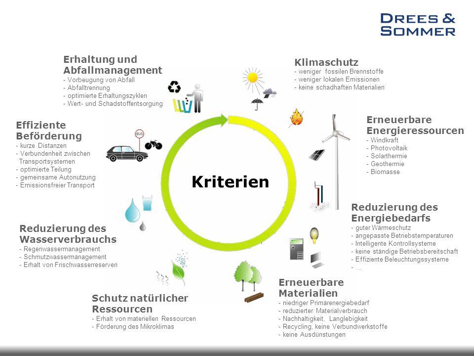 """Was ist eigentlich ein """"Green Building"""" Erneuerbare Energieressourcen - Windkraft - Photovoltaik - Solarthermie - Geothermie - Biomasse Reduzierung de"""