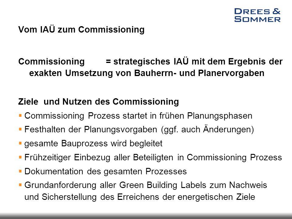 Vom IAÜ zum Commissioning Commissioning = strategisches IAÜ mit dem Ergebnis der exakten Umsetzung von Bauherrn- und Planervorgaben Ziele und Nutzen d