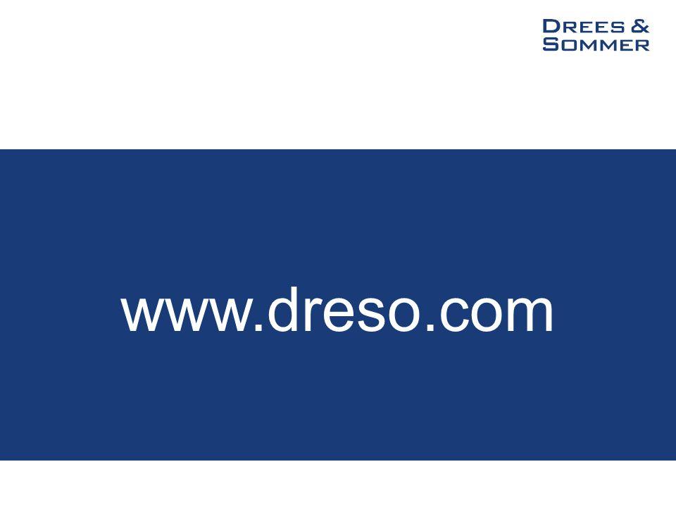 www.dreso.com