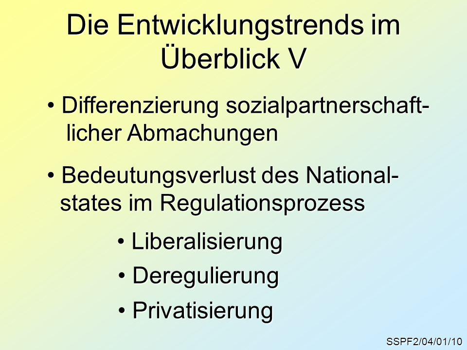 SSPF2/04/01/10 Die Entwicklungstrends im Überblick V Differenzierung sozialpartnerschaft- Differenzierung sozialpartnerschaft- licher Abmachungen lich
