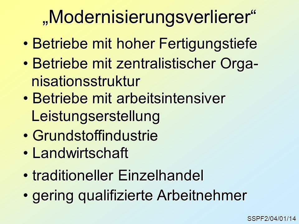 """SSPF2/04/01/14 """"Modernisierungsverlierer"""" Betriebe mit hoher Fertigungstiefe Betriebe mit hoher Fertigungstiefe Betriebe mit zentralistischer Orga- Be"""