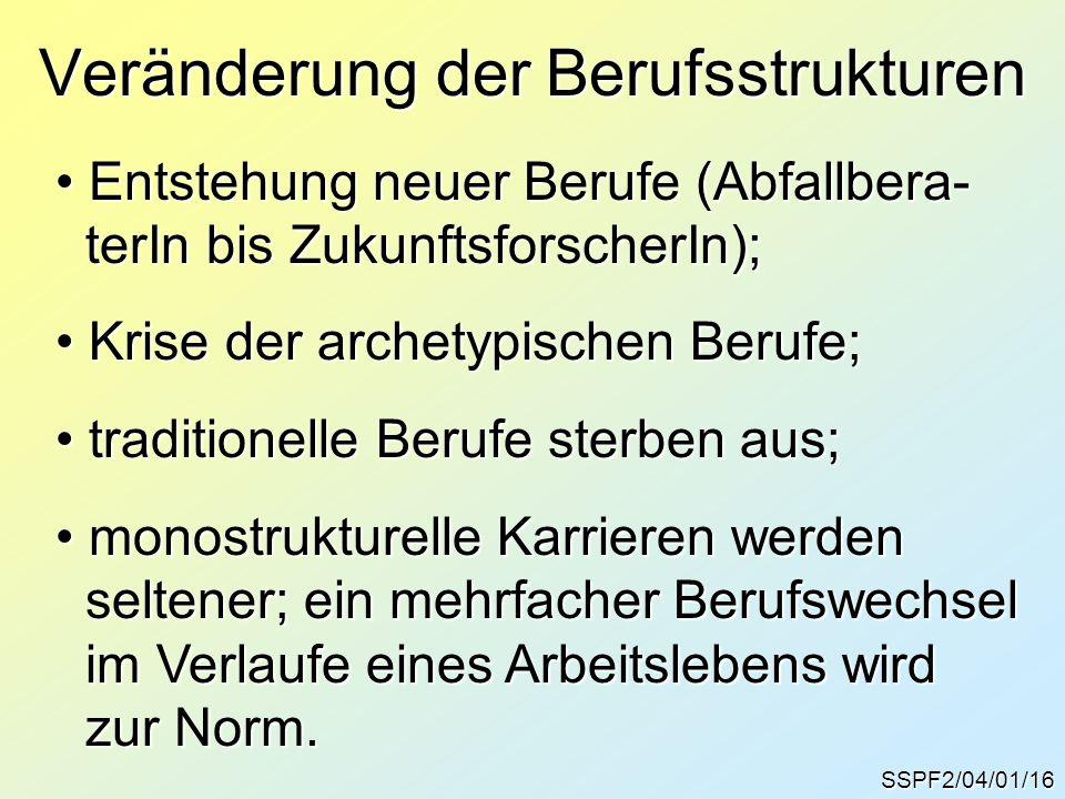 Veränderung der Berufsstrukturen SSPF2/04/01/16 Entstehung neuer Berufe (Abfallbera- Entstehung neuer Berufe (Abfallbera- terIn bis ZukunftsforscherIn
