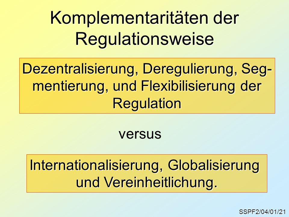 Komplementaritäten der Regulationsweise Dezentralisierung, Deregulierung, Seg- mentierung, und Flexibilisierung der Regulation versus Internationalisi