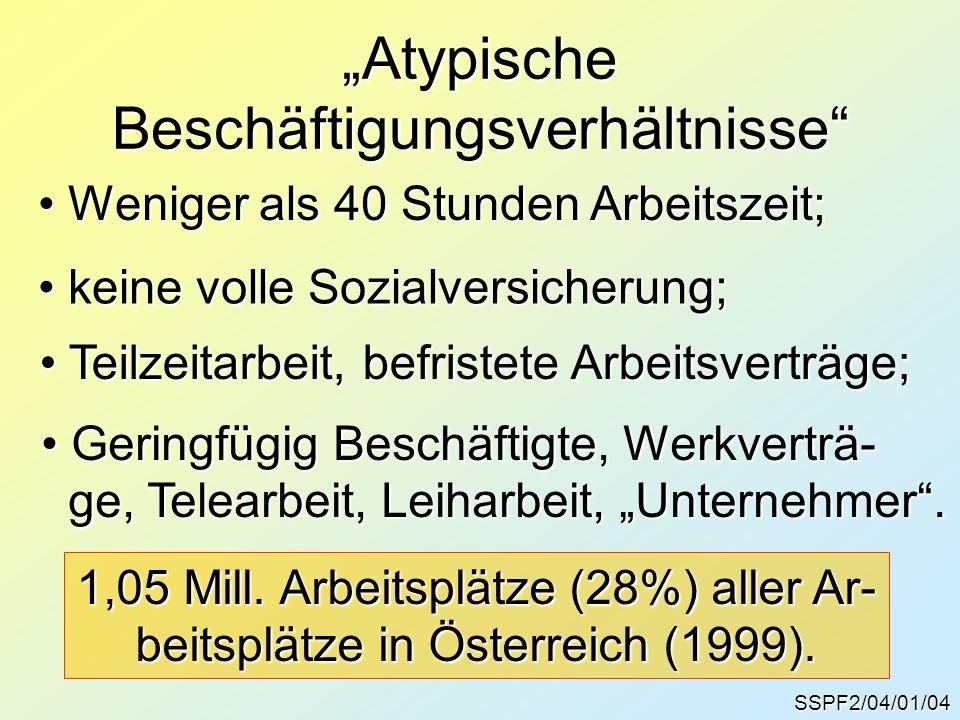 """""""Atypische Beschäftigungsverhältnisse"""" SSPF2/04/01/04 Weniger als 40 Stunden Arbeitszeit; Weniger als 40 Stunden Arbeitszeit; keine volle Sozialversic"""