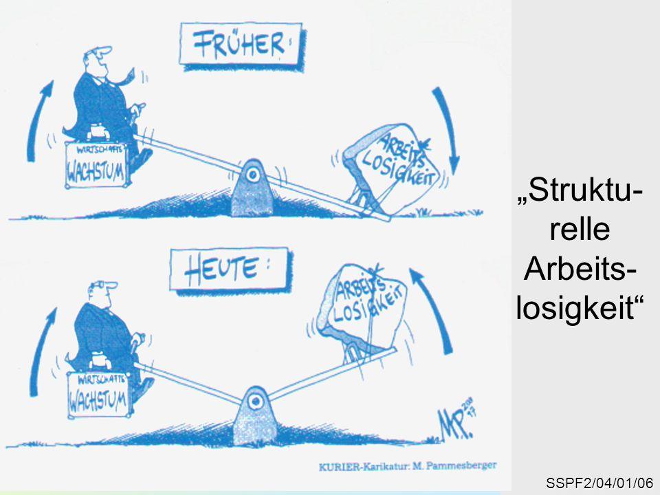 """""""Struktu- relle Arbeits- losigkeit""""SSPF2/04/01/06"""