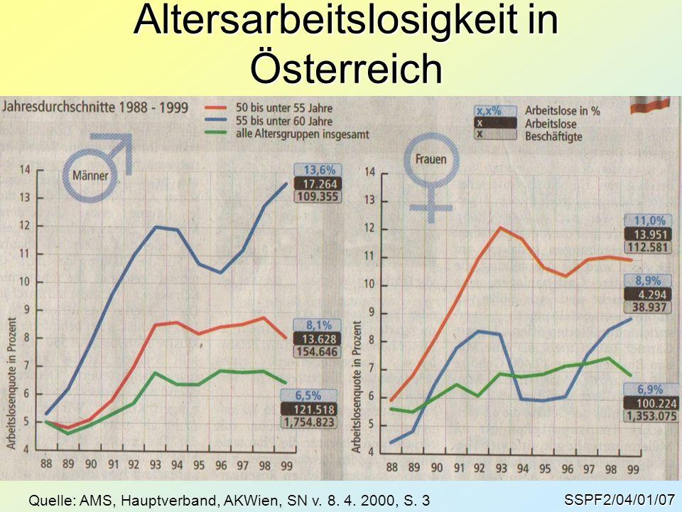 SSPF2/04/01/07 Altersarbeitslosigkeit in Österreich Quelle: AMS, Hauptverband, AKWien, SN v. 8. 4. 2000, S. 3