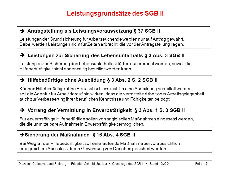 Diözesan-Caritasverband Freiburg Friedrich Schmid, Justitiar Grundzüge des SGB II Stand 10/2004Folie 15 Leistungsgrundsätze des SGB II  Leistungen zu