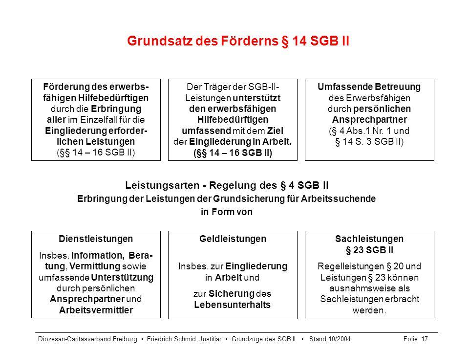 Diözesan-Caritasverband Freiburg Friedrich Schmid, Justitiar Grundzüge des SGB II Stand 10/2004Folie 17 Grundsatz des Förderns § 14 SGB II Leistungsar