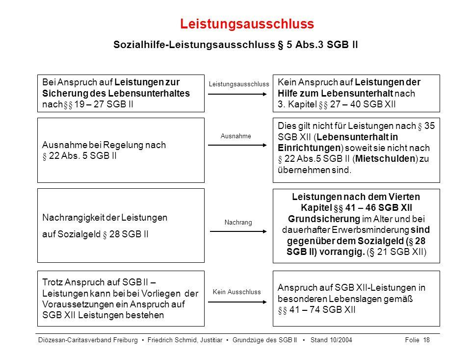 Diözesan-Caritasverband Freiburg Friedrich Schmid, Justitiar Grundzüge des SGB II Stand 10/2004Folie 18 Leistungsausschluss Sozialhilfe-Leistungsaussc