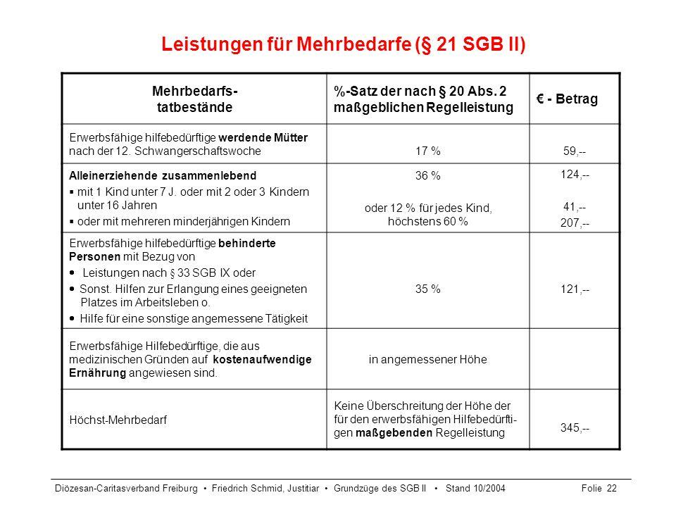 Diözesan-Caritasverband Freiburg Friedrich Schmid, Justitiar Grundzüge des SGB II Stand 10/2004Folie 22 Leistungen für Mehrbedarfe (§ 21 SGB II) Mehrb