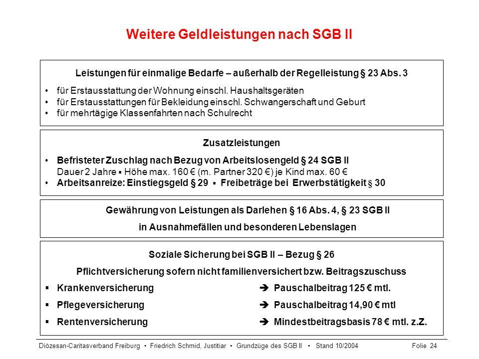 Diözesan-Caritasverband Freiburg Friedrich Schmid, Justitiar Grundzüge des SGB II Stand 10/2004Folie 25 Übersicht über die Veränderung der Leistungshöhe Arbeitslosengeld SGB III Arbeitsförderungsrecht Höhe 67% des pau- schalierten Nettoentgelts Früheres Bruttogehalt 3.200 € Früheres Nettogehalt 2.197 € Arbeitslosengeld 1.472 € Arbeitslosengeld II SGB II ab 01.01.2005 Regelleistungen Ehemann 90 % = 311 € Ehefrau 90 % = 311 € Kinder je 60 % = 414 € Unterkunft fiktiv = 540 € 1.576 € Kindergeld als Einkommen./.
