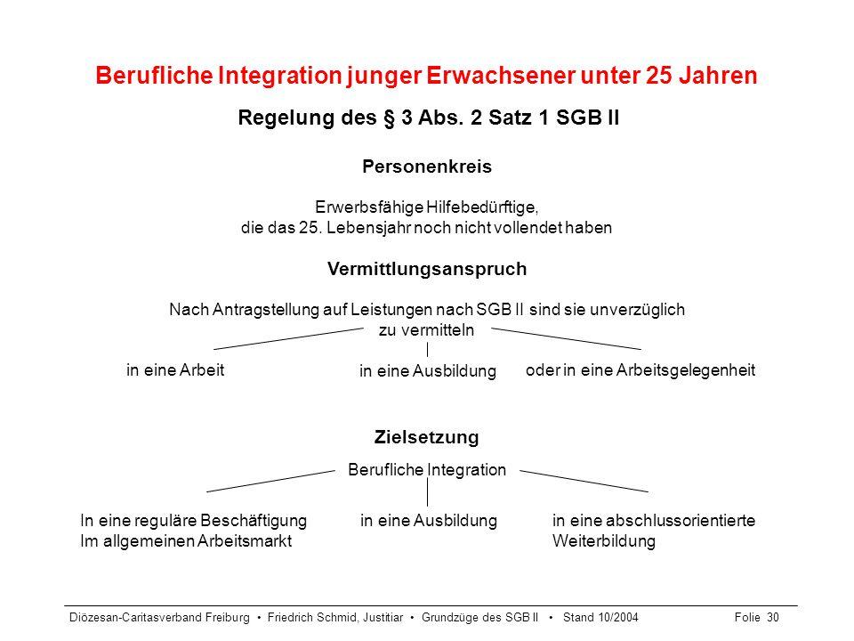 Diözesan-Caritasverband Freiburg Friedrich Schmid, Justitiar Grundzüge des SGB II Stand 10/2004Folie 30 Berufliche Integration junger Erwachsener unte