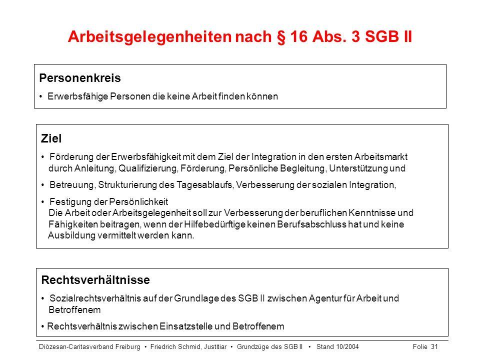 Diözesan-Caritasverband Freiburg Friedrich Schmid, Justitiar Grundzüge des SGB II Stand 10/2004Folie 31 Arbeitsgelegenheiten nach § 16 Abs. 3 SGB II Z