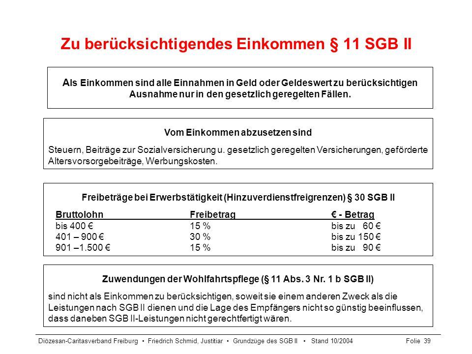 Diözesan-Caritasverband Freiburg Friedrich Schmid, Justitiar Grundzüge des SGB II Stand 10/2004Folie 40 Einsatz des Vermögens § 12 SGB II Als Vermögen sind alle verwertbaren Vermögensgegenstände zu berücksichtigen Vom Vermögen absetzbar sind 1.