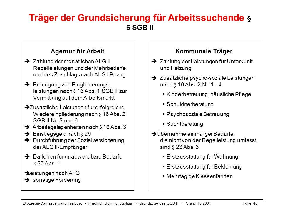 Diözesan-Caritasverband Freiburg Friedrich Schmid, Justitiar Grundzüge des SGB II Stand 10/2004Folie 46 Träger der Grundsicherung für Arbeitssuchende