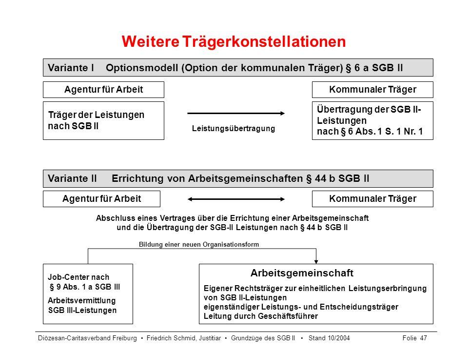 Diözesan-Caritasverband Freiburg Friedrich Schmid, Justitiar Grundzüge des SGB II Stand 10/2004Folie 47 Weitere Trägerkonstellationen Variante I Optio
