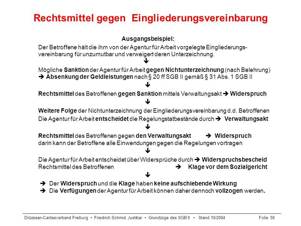 Diözesan-Caritasverband Freiburg Friedrich Schmid, Justitiar Grundzüge des SGB II Stand 10/2004Folie 50 Rechtsmittel gegen Eingliederungsvereinbarung