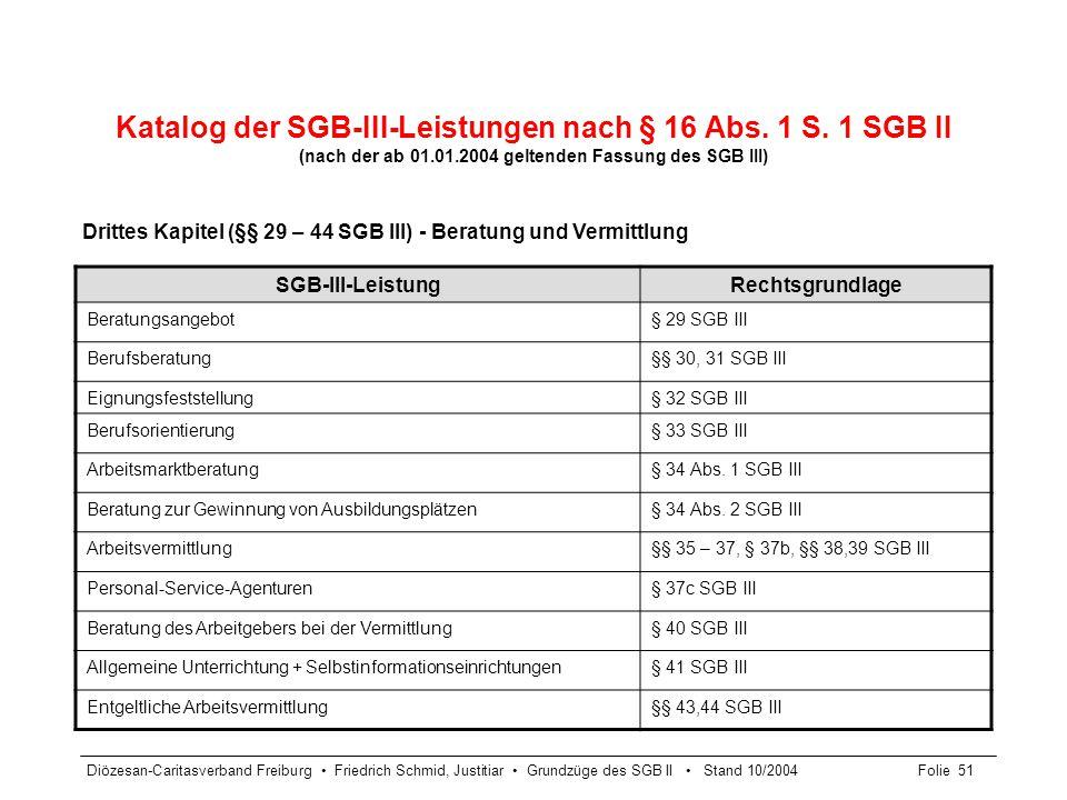 Diözesan-Caritasverband Freiburg Friedrich Schmid, Justitiar Grundzüge des SGB II Stand 10/2004Folie 52 Katalog der SGB-III-Leistungen nach § 16 Abs.