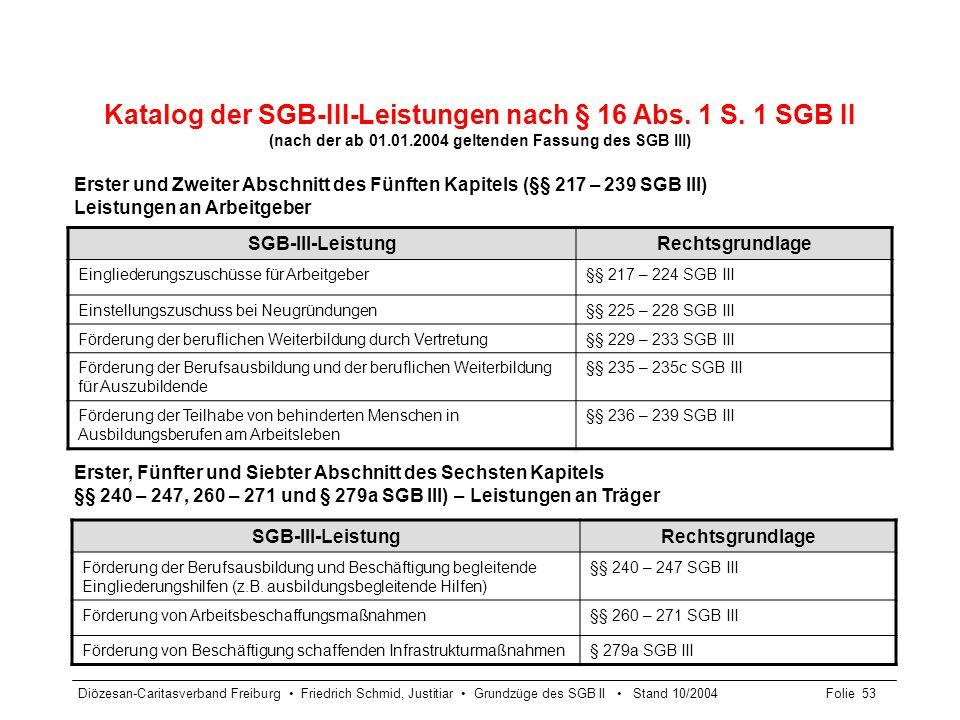 Diözesan-Caritasverband Freiburg Friedrich Schmid, Justitiar Grundzüge des SGB II Stand 10/2004Folie 53 Katalog der SGB-III-Leistungen nach § 16 Abs.