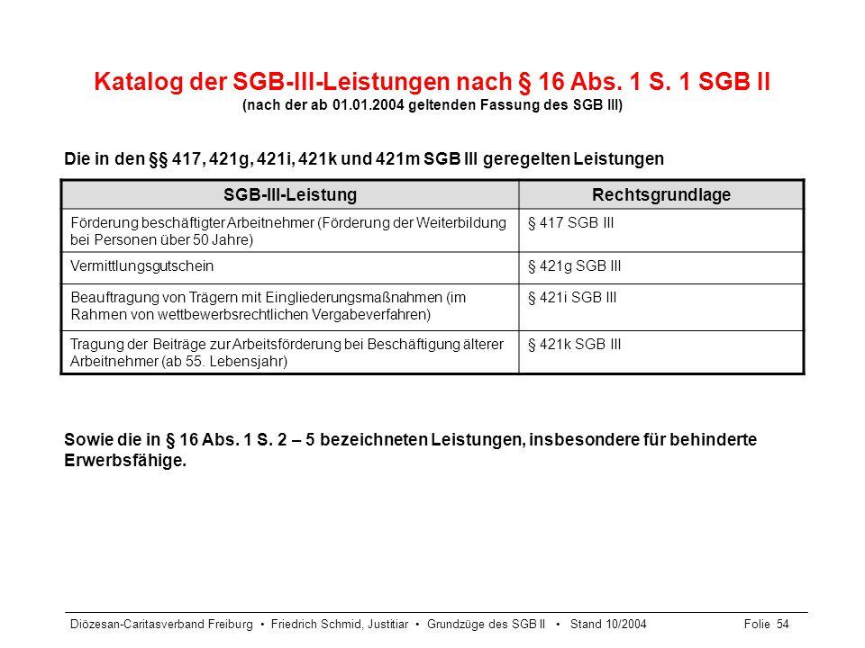 Diözesan-Caritasverband Freiburg Friedrich Schmid, Justitiar Grundzüge des SGB II Stand 10/2004Folie 54 Katalog der SGB-III-Leistungen nach § 16 Abs.