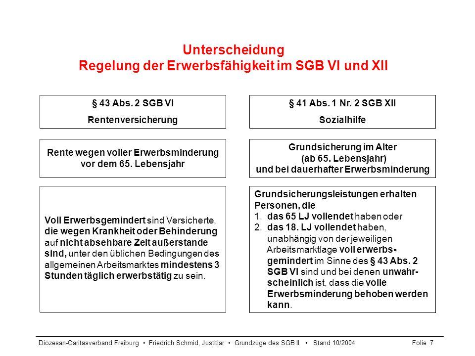 Diözesan-Caritasverband Freiburg Friedrich Schmid, Justitiar Grundzüge des SGB II Stand 10/2004Folie 8 Zuständigkeit für die Feststellung der Erwerbsfähigkeit und vollen Erwerbsminderung Erwerbsfähigkeit SGB II Volle Erwerbsminderung SGB VI Dauerhafte Erwerbsminderung SGB XII Träger der Rentenver- sicherung § 109 a SGB VI Träger der Sozialhilfe § 45 SGB XII bzw.