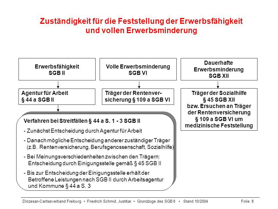 Diözesan-Caritasverband Freiburg Friedrich Schmid, Justitiar Grundzüge des SGB II Stand 10/2004Folie 8 Zuständigkeit für die Feststellung der Erwerbsf