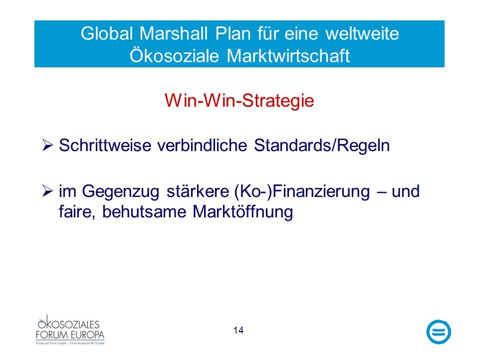 14 Global Marshall Plan für eine weltweite Ökosoziale Marktwirtschaft Win-Win-Strategie  Schrittweise verbindliche Standards/Regeln  im Gegenzug stärkere (Ko-)Finanzierung – und faire, behutsame Marktöffnung