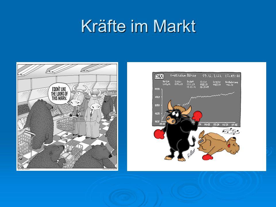 Kräfte im Markt