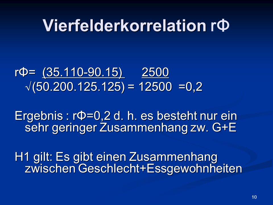 10 Vierfelderkorrelation Vierfelderkorrelation rΦ rΦ= (35.110-90.15) 2500 √(50.200.125.125) = 12500 =0,2 √(50.200.125.125) = 12500 =0,2 Ergebnis : rΦ=