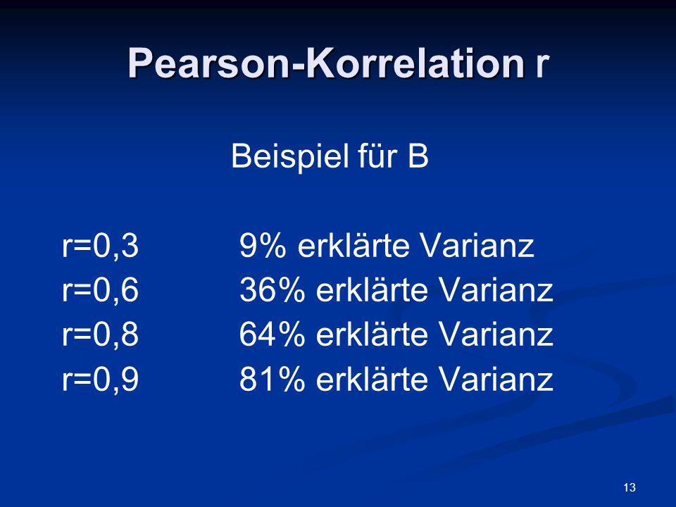 13 Pearson-Korrelation Pearson-Korrelation r Beispiel für B r=0,39% erklärte Varianz r=0,636% erklärte Varianz r=0,864% erklärte Varianz r=0,981% erkl