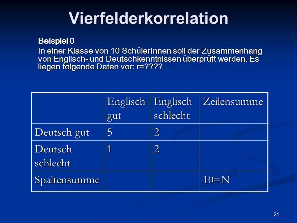 21 Vierfelderkorrelation Beispiel 0 In einer Klasse von 10 SchülerInnen soll der Zusammenhang von Englisch- und Deutschkenntnissen überprüft werden. E