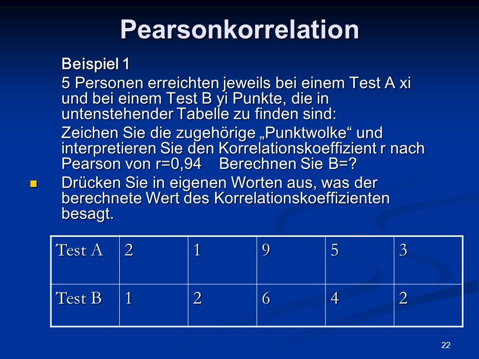 22 Pearsonkorrelation Beispiel 1 5 Personen erreichten jeweils bei einem Test A xi und bei einem Test B yi Punkte, die in untenstehender Tabelle zu fi
