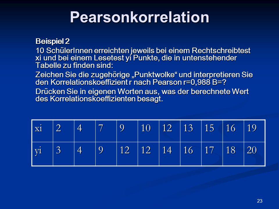 23 Pearsonkorrelation Beispiel 2 10 SchülerInnen erreichten jeweils bei einem Rechtschreibtest xi und bei einem Lesetest yi Punkte, die in untenstehen