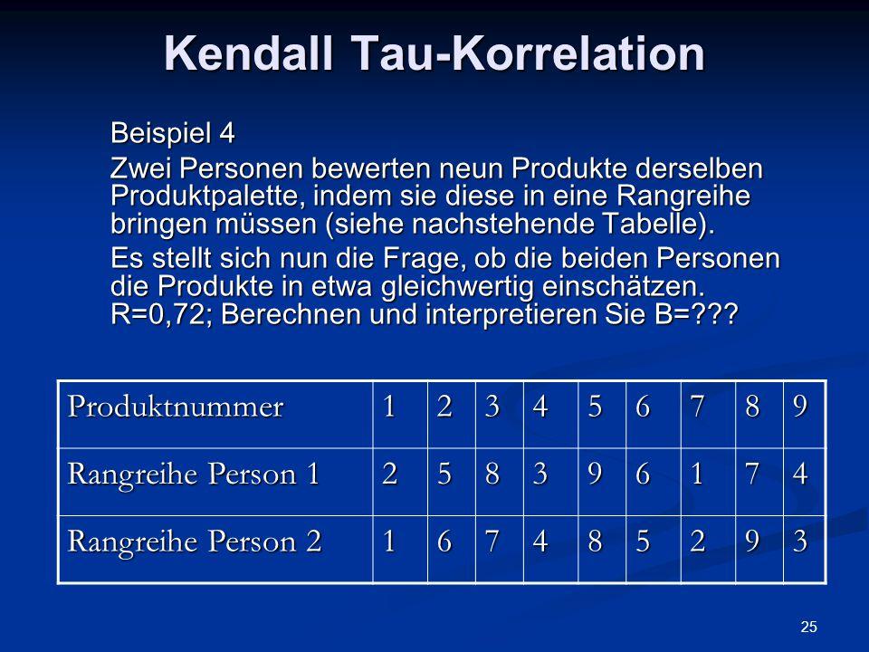 25 Kendall Tau-Korrelation Beispiel 4 Zwei Personen bewerten neun Produkte derselben Produktpalette, indem sie diese in eine Rangreihe bringen müssen
