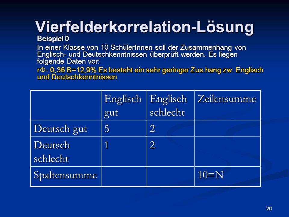 26 Vierfelderkorrelation-Lösung Beispiel 0 In einer Klasse von 10 SchülerInnen soll der Zusammenhang von Englisch- und Deutschkenntnissen überprüft we