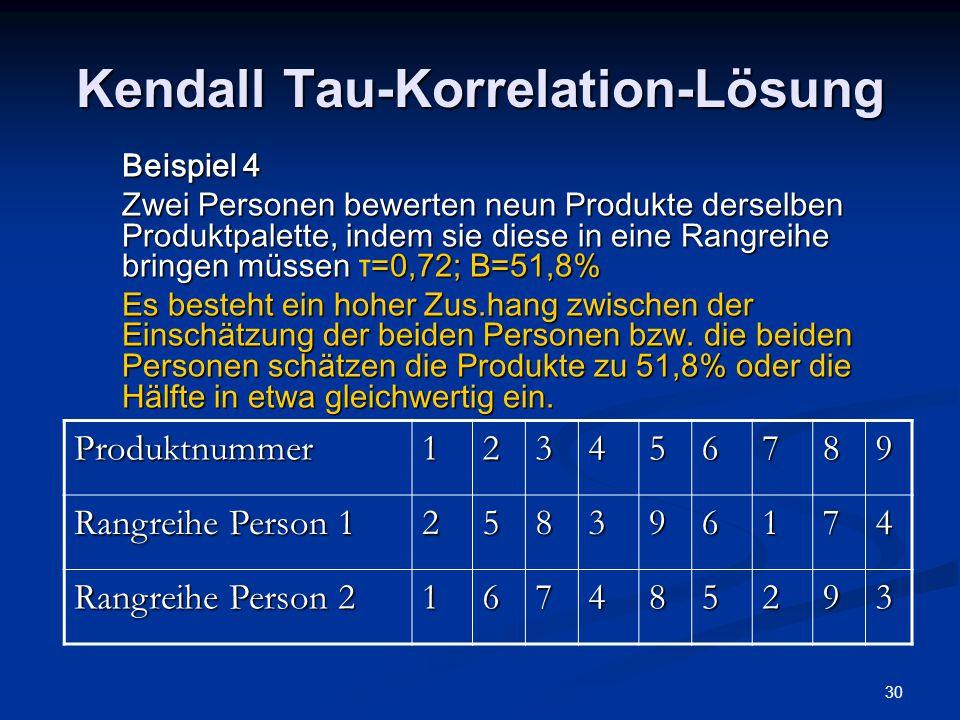 30 Kendall Tau-Korrelation-Lösung Beispiel 4 Zwei Personen bewerten neun Produkte derselben Produktpalette, indem sie diese in eine Rangreihe bringen