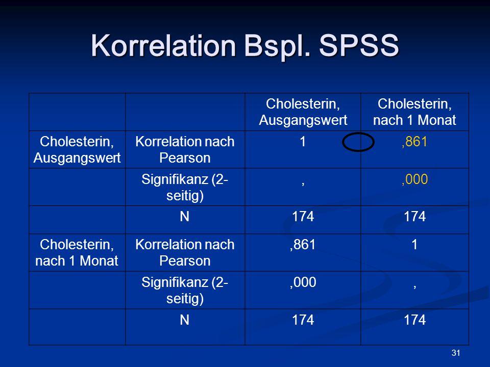 31 Korrelation Bspl. SPSS Cholesterin, Ausgangswert Cholesterin, nach 1 Monat Cholesterin, Ausgangswert Korrelation nach Pearson 1,861 Signifikanz (2-